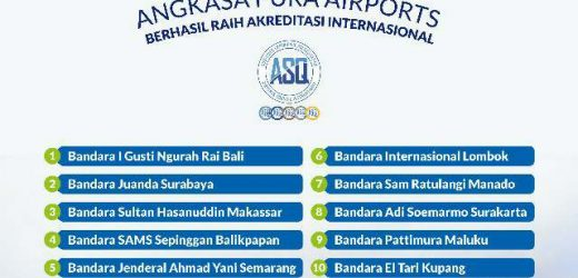 Bandara Internasional I Gusti Ngurah Rai Raih Airport Customer Experience Accreditation Program