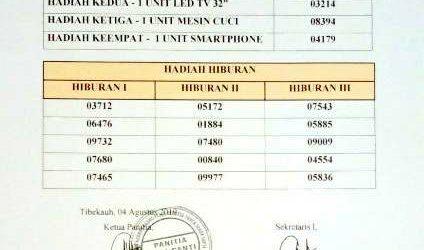 Pengundian Kupon Berhadiah Rehab Wantilan Pura Santi
