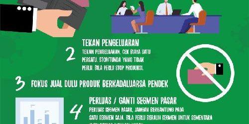 Atasi Krisis Imbas Covid-19, BEDO Sodorkan 6 Tips Bantu UMKM