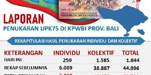 Per 1 Oktober 2020, Penukaran UPK75 Bisa Lewat Bank Umum