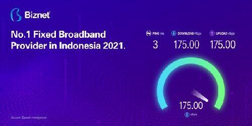 Kokoh Sebagai Provider Fixed Broadband Tercepat di Indonesia, Biznet Komitmen Tingkatkan Kualitas Layanan